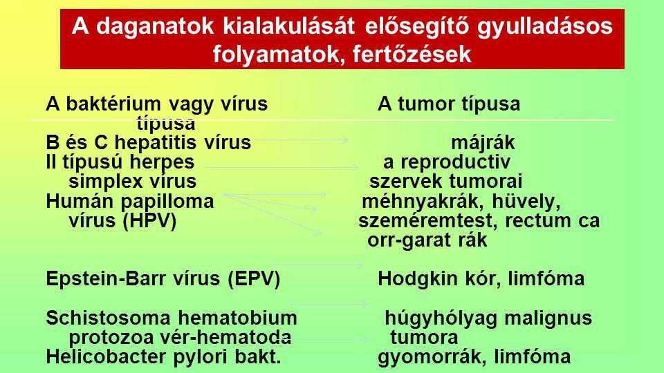 A daganatok kialakulását elősegítő gyulladásos folyamatok, fertőzések