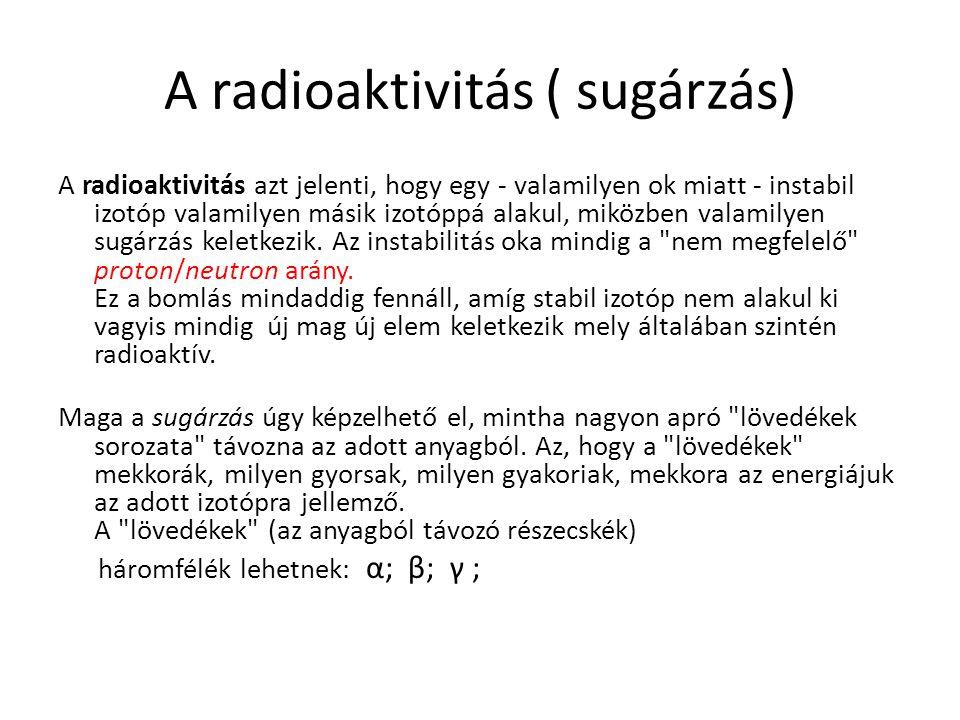 A radioaktivitás ( sugárzás)