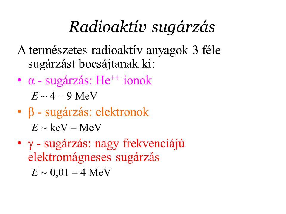 Radioaktív sugárzás A természetes radioaktív anyagok 3 féle sugárzást bocsájtanak ki: α - sugárzás: He++ ionok.