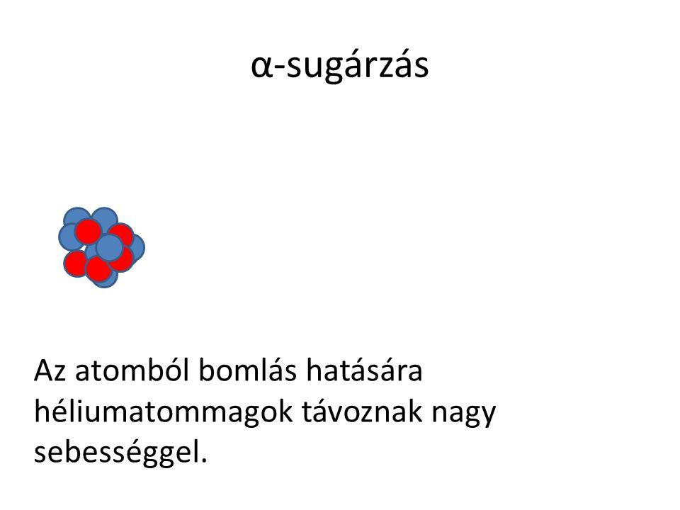α-sugárzás Az atomból bomlás hatására héliumatommagok távoznak nagy sebességgel.