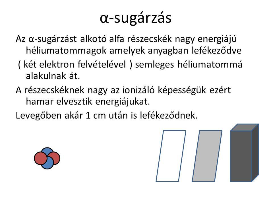 α-sugárzás