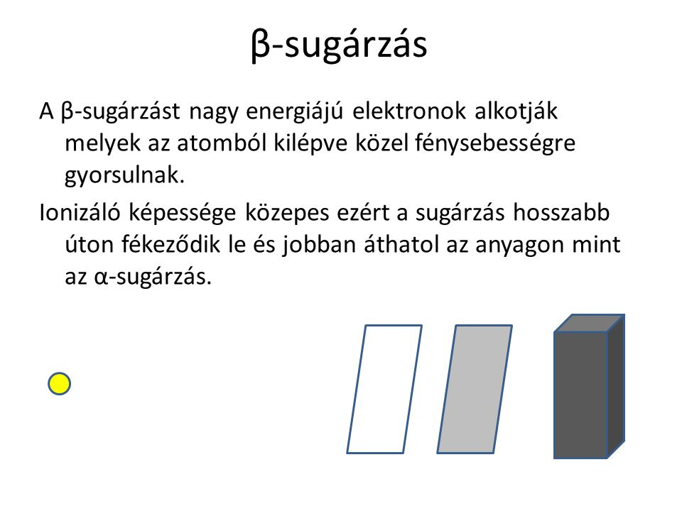 β-sugárzás