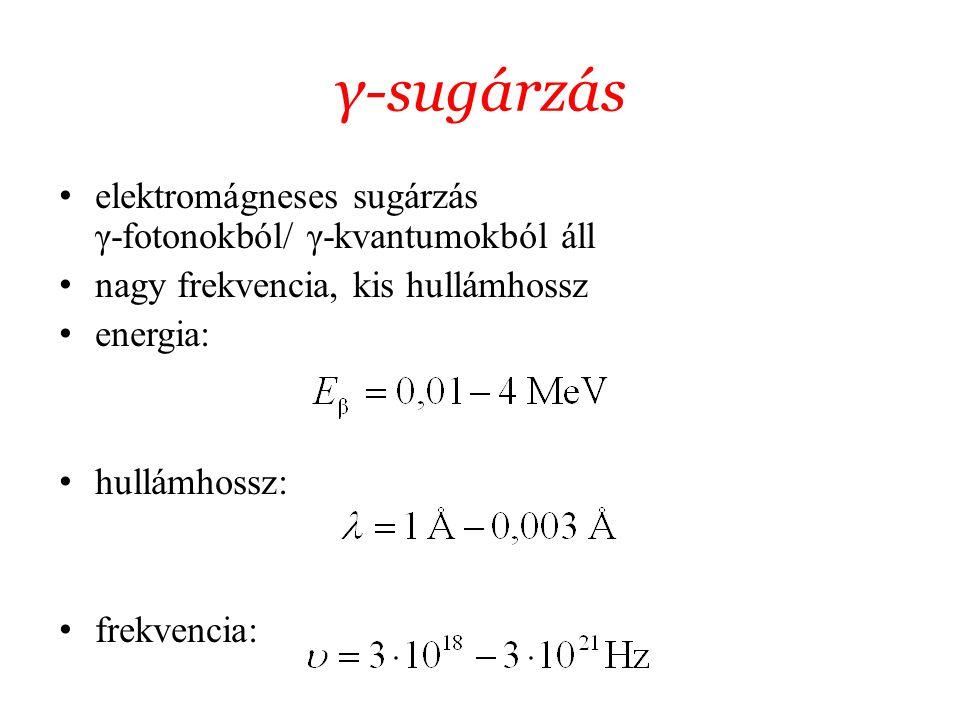 γ-sugárzás elektromágneses sugárzás γ-fotonokból/ γ-kvantumokból áll
