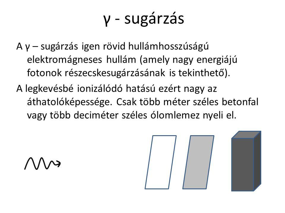 γ - sugárzás