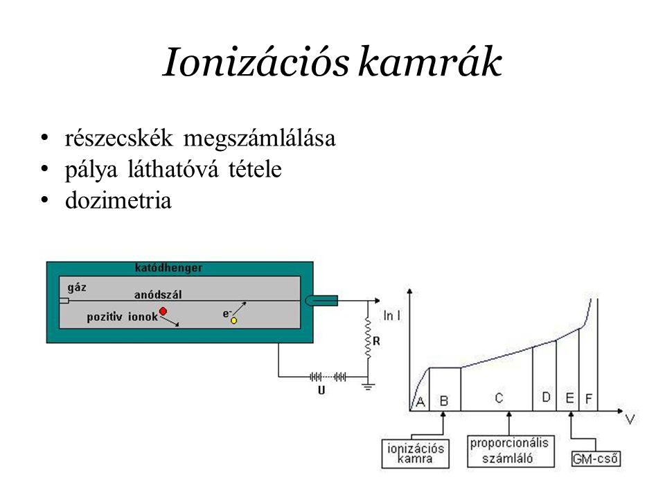 Ionizációs kamrák részecskék megszámlálása pálya láthatóvá tétele