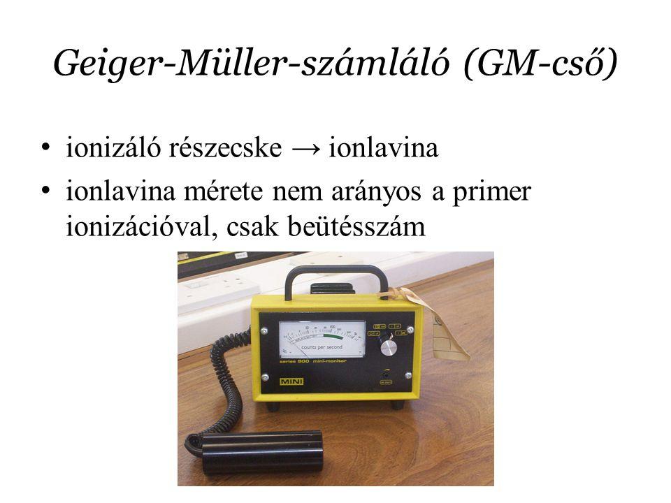 Geiger-Müller-számláló (GM-cső)
