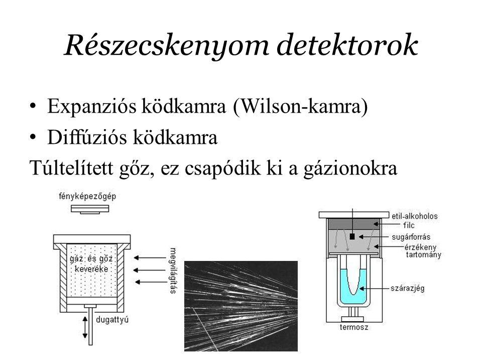 Részecskenyom detektorok