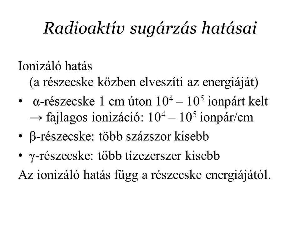 Radioaktív sugárzás hatásai