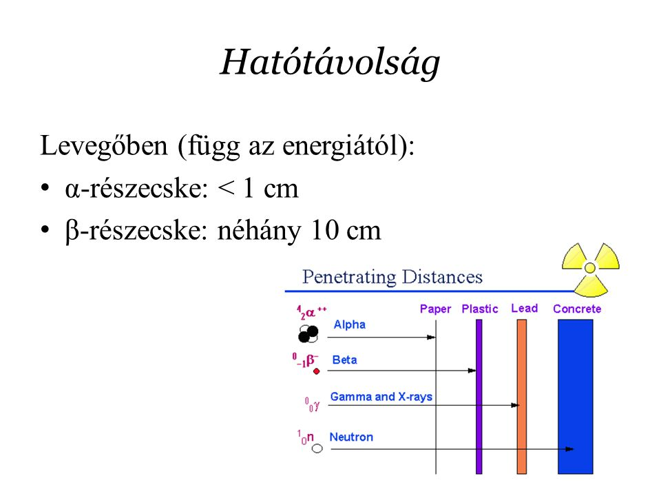 Hatótávolság Levegőben (függ az energiától): α-részecske: < 1 cm