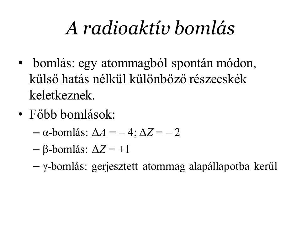 A radioaktív bomlás bomlás: egy atommagból spontán módon, külső hatás nélkül különböző részecskék keletkeznek.