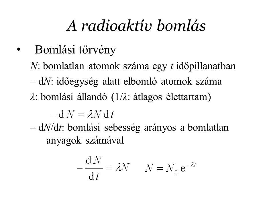 A radioaktív bomlás Bomlási törvény