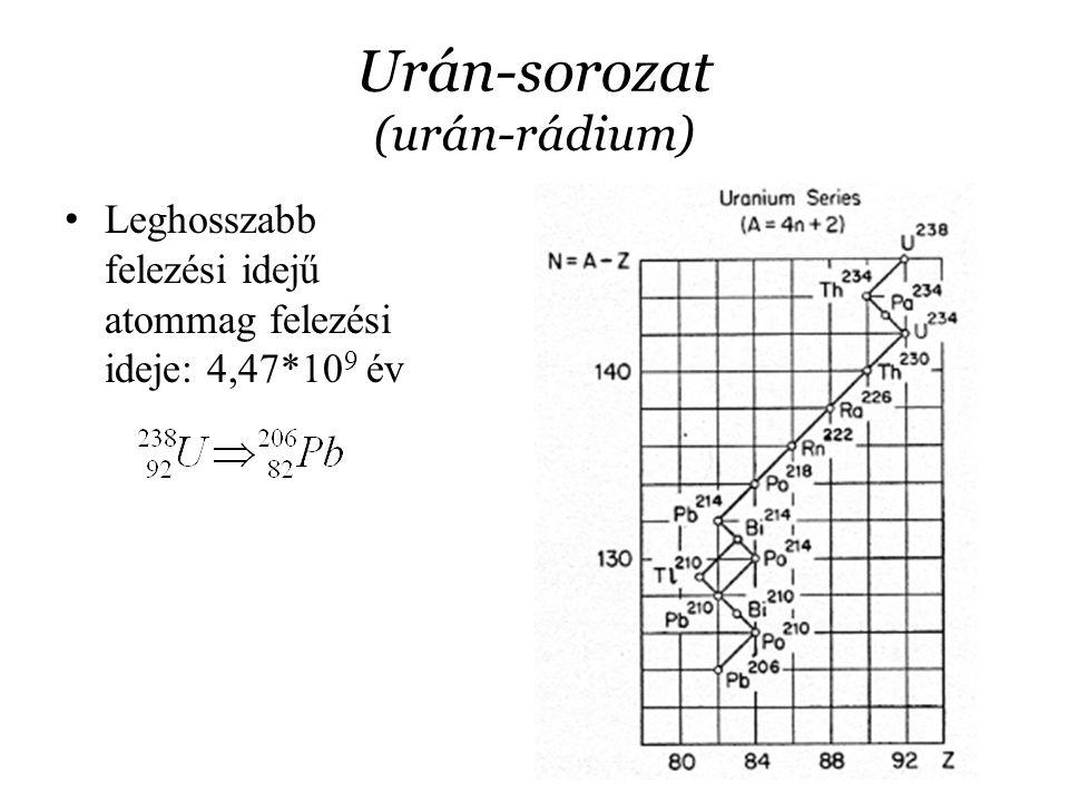 Urán-sorozat (urán-rádium)