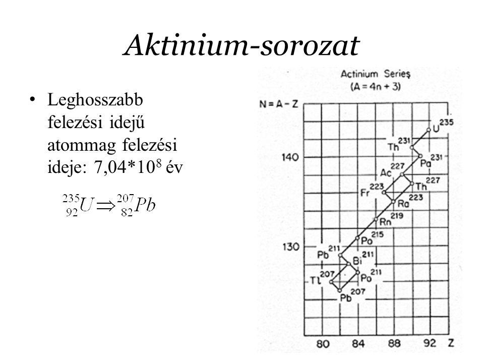 Aktinium-sorozat Leghosszabb felezési idejű atommag felezési ideje: 7,04*108 év