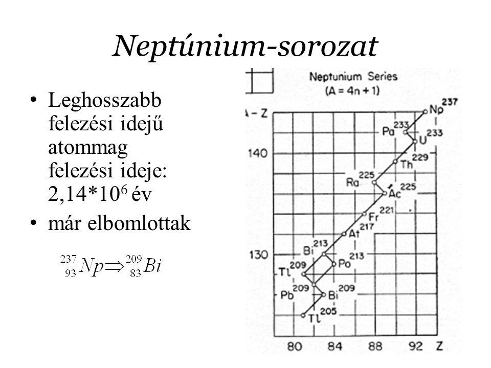 Neptúnium-sorozat Leghosszabb felezési idejű atommag felezési ideje: 2,14*106 év már elbomlottak