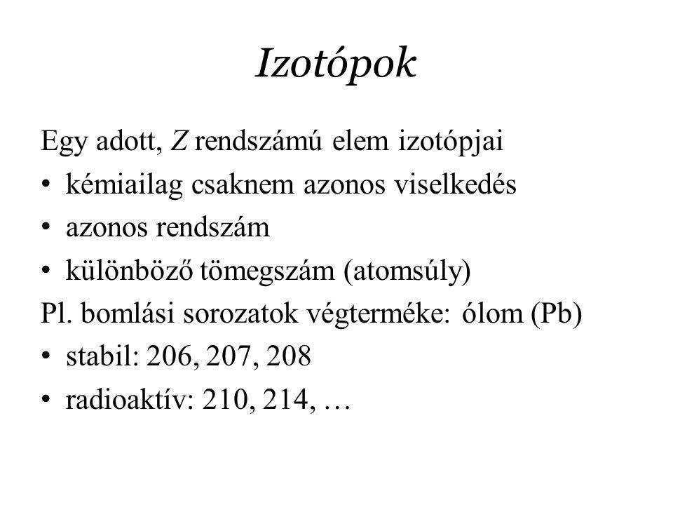 Izotópok Egy adott, Z rendszámú elem izotópjai