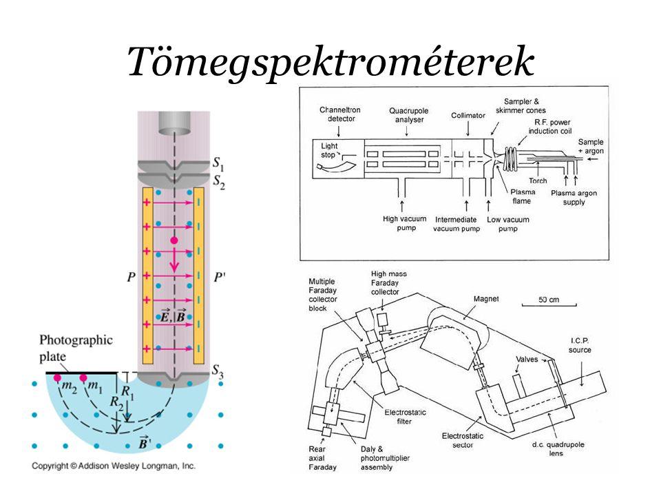 Tömegspektrométerek