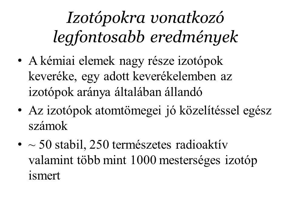 Izotópokra vonatkozó legfontosabb eredmények
