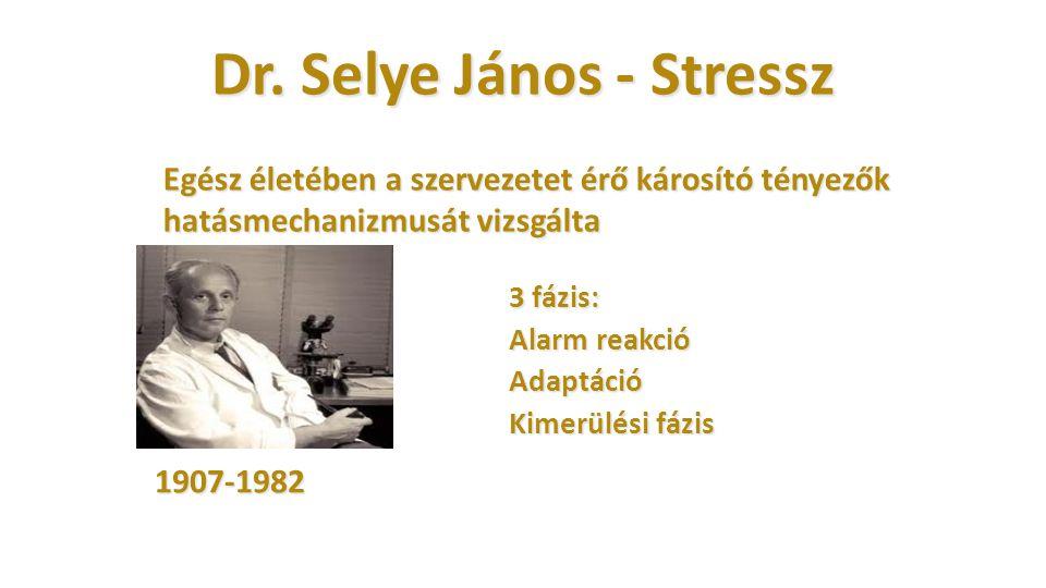 Dr. Selye János - Stressz