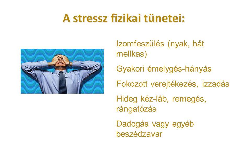 A stressz fizikai tünetei: