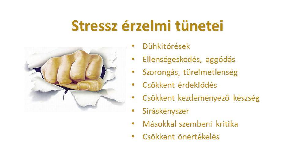 Stressz érzelmi tünetei