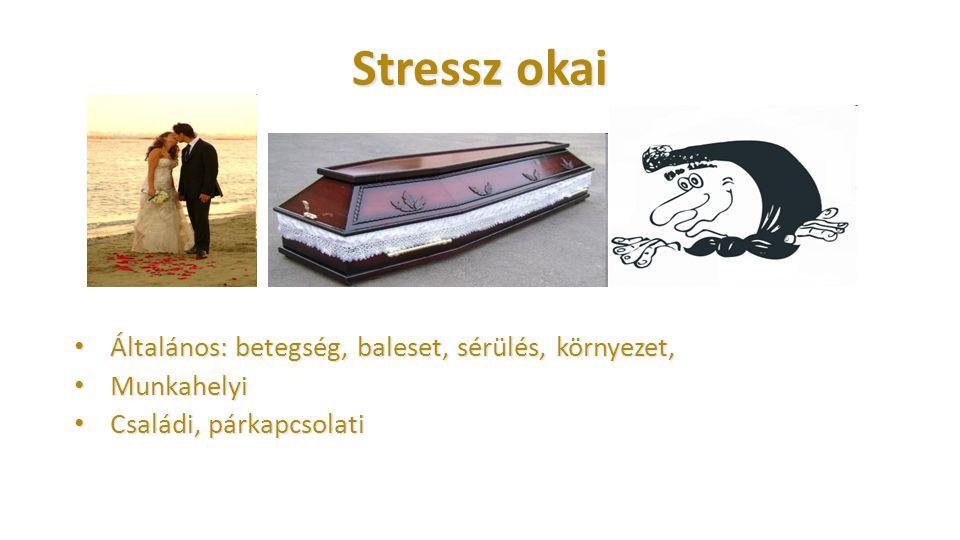 Stressz okai Általános: betegség, baleset, sérülés, környezet,