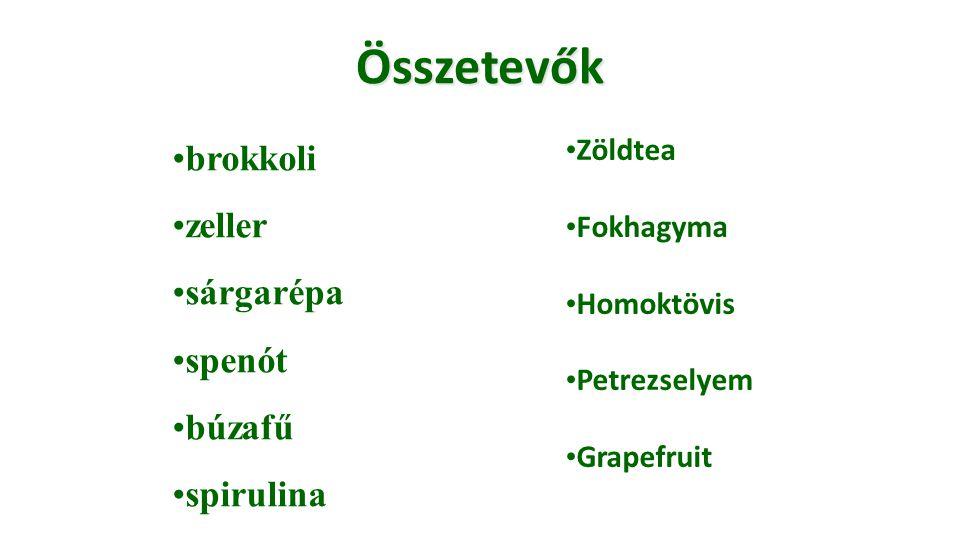 Összetevők brokkoli zeller sárgarépa spenót búzafű spirulina Zöldtea