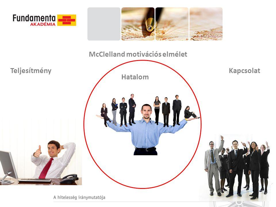 McClelland motivációs elmélet