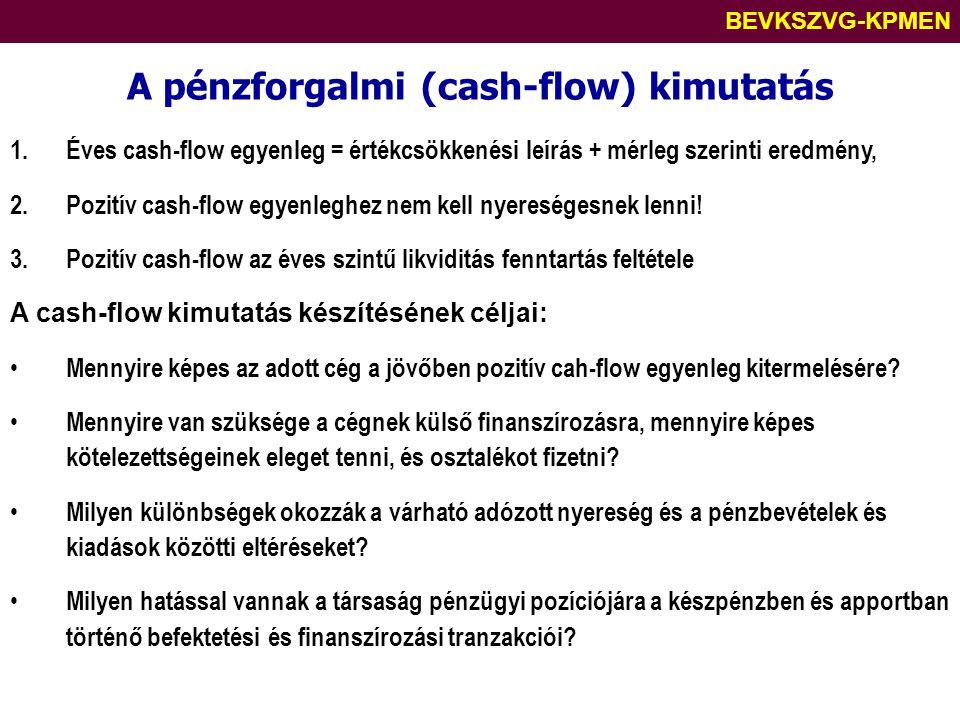 A pénzforgalmi (cash-flow) kimutatás