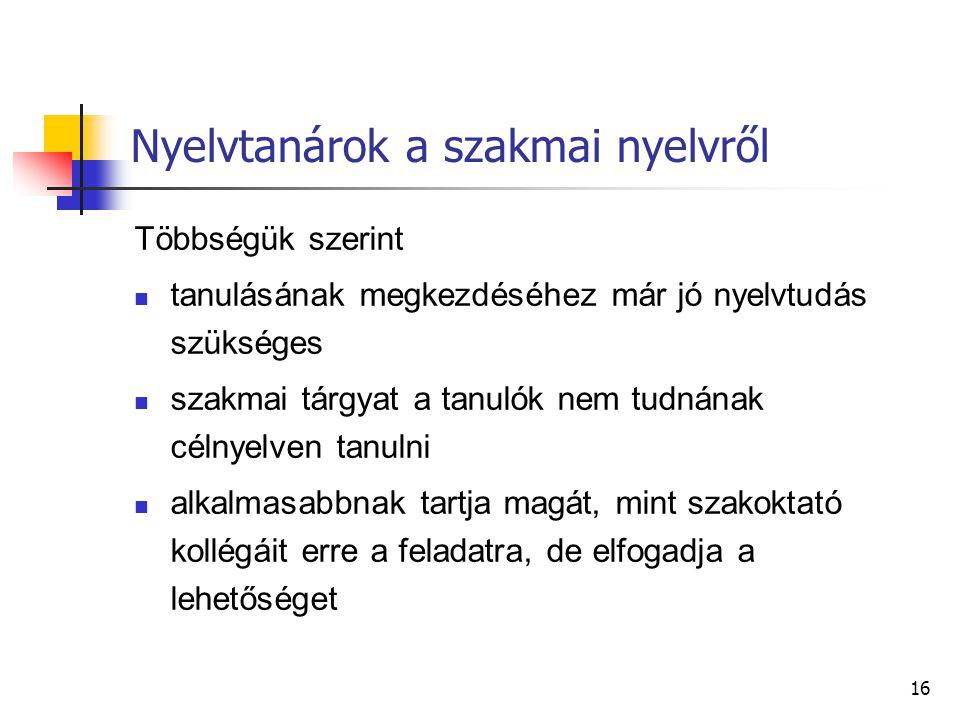 Nyelvtanárok a szakmai nyelvről