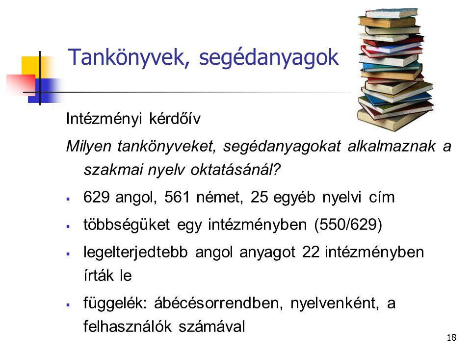 Tankönyvek, segédanyagok