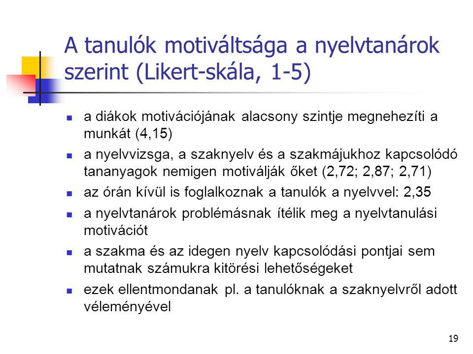 A tanulók motiváltsága a nyelvtanárok szerint (Likert-skála, 1-5)