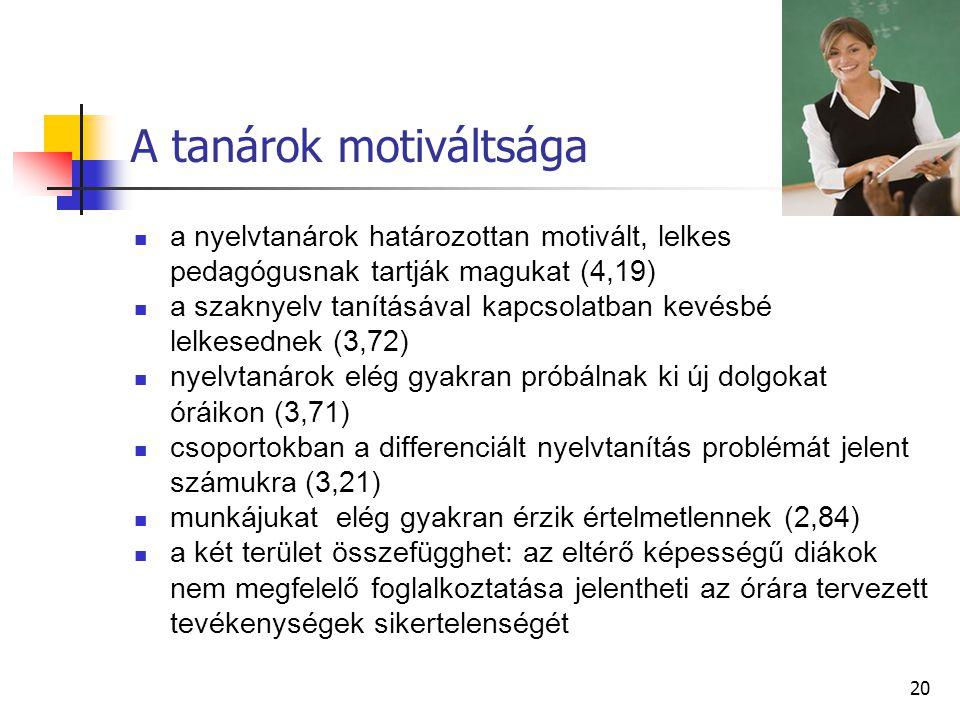 A tanárok motiváltsága