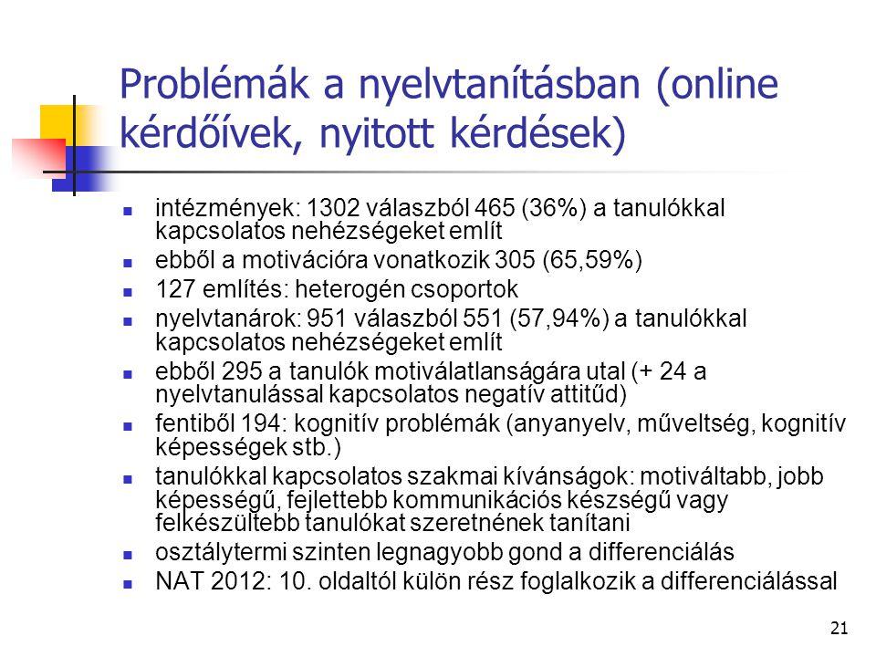 Problémák a nyelvtanításban (online kérdőívek, nyitott kérdések)
