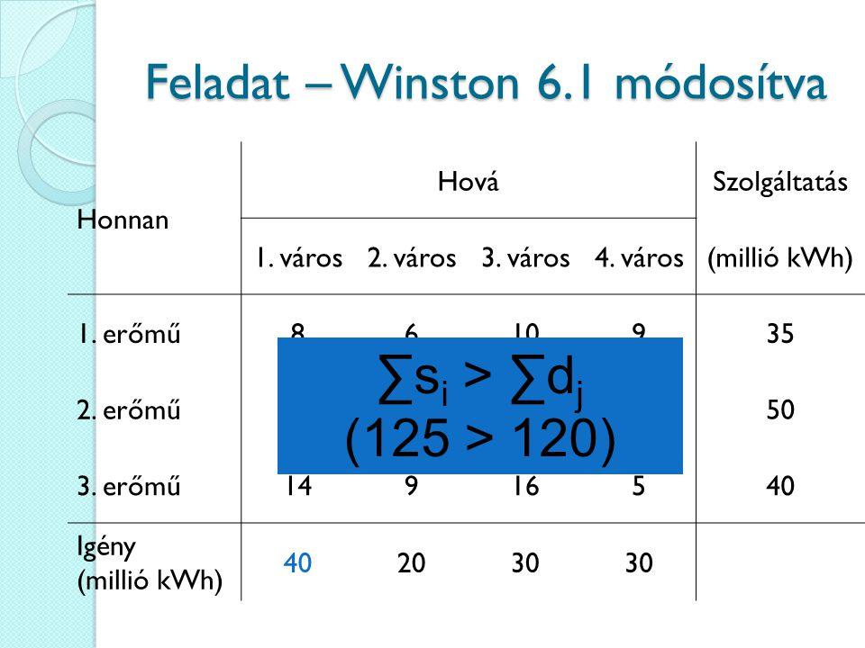 Feladat – Winston 6.1 módosítva