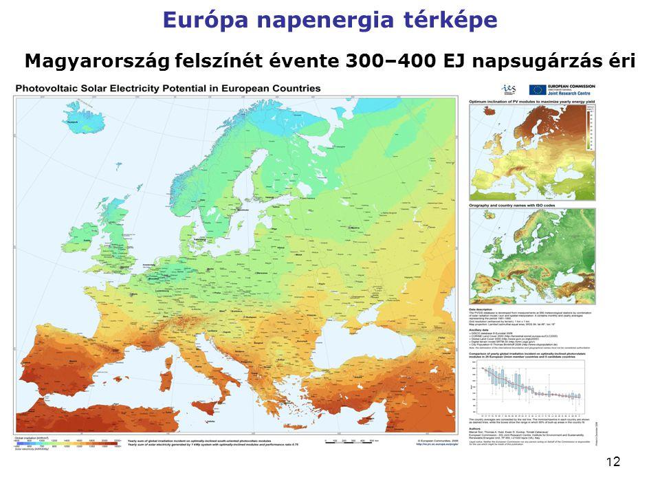 Európa napenergia térképe Magyarország felszínét évente 300–400 EJ napsugárzás éri