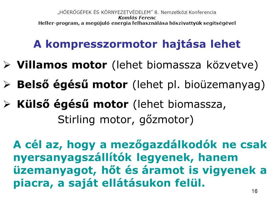 A kompresszormotor hajtása lehet