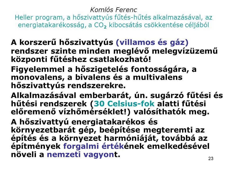 Komlós Ferenc Heller program, a hőszivattyús fűtés-hűtés alkalmazásával, az energiatakarékosság, a CO2 kibocsátás csökkentése céljából