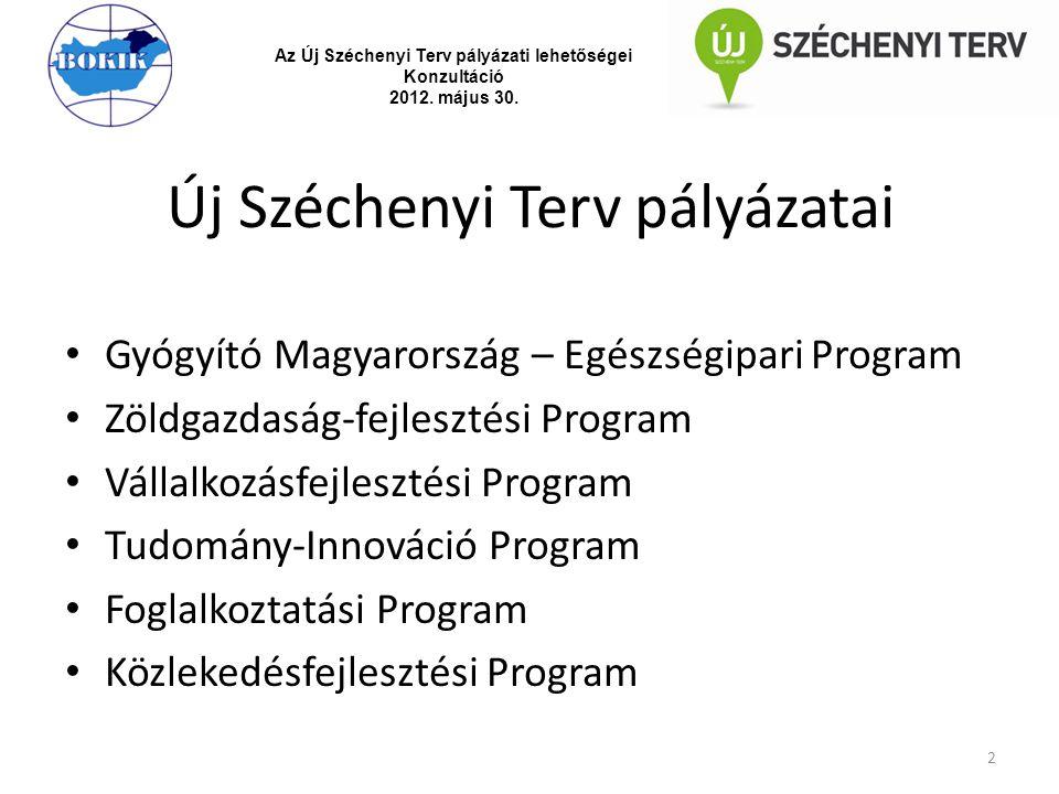 Új Széchenyi Terv pályázatai