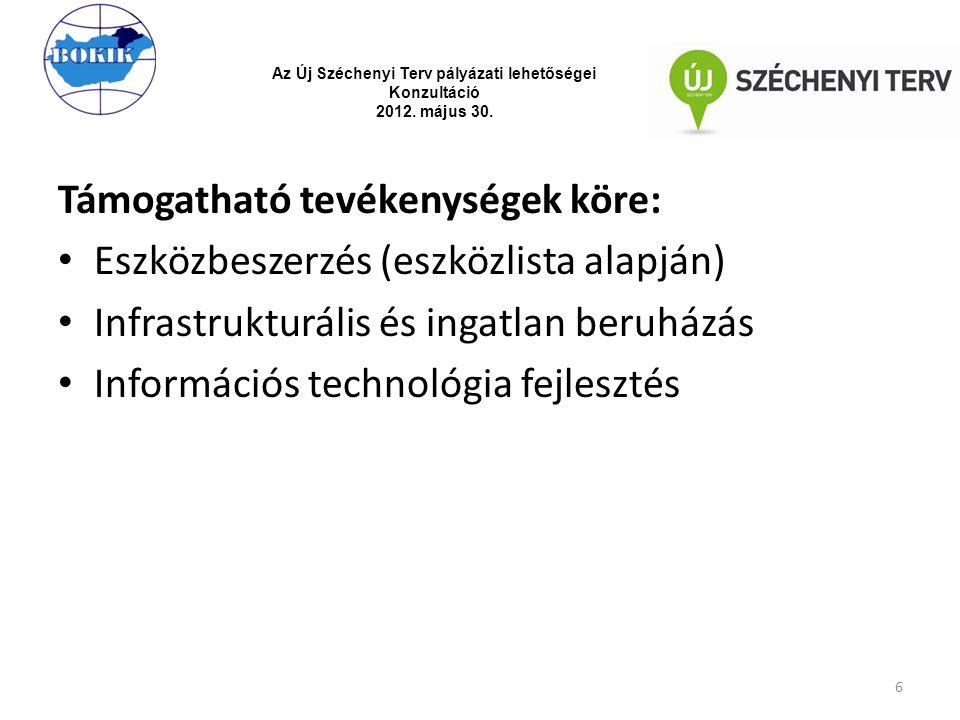 Az Új Széchenyi Terv pályázati lehetőségei Konzultáció 2012. május 30.