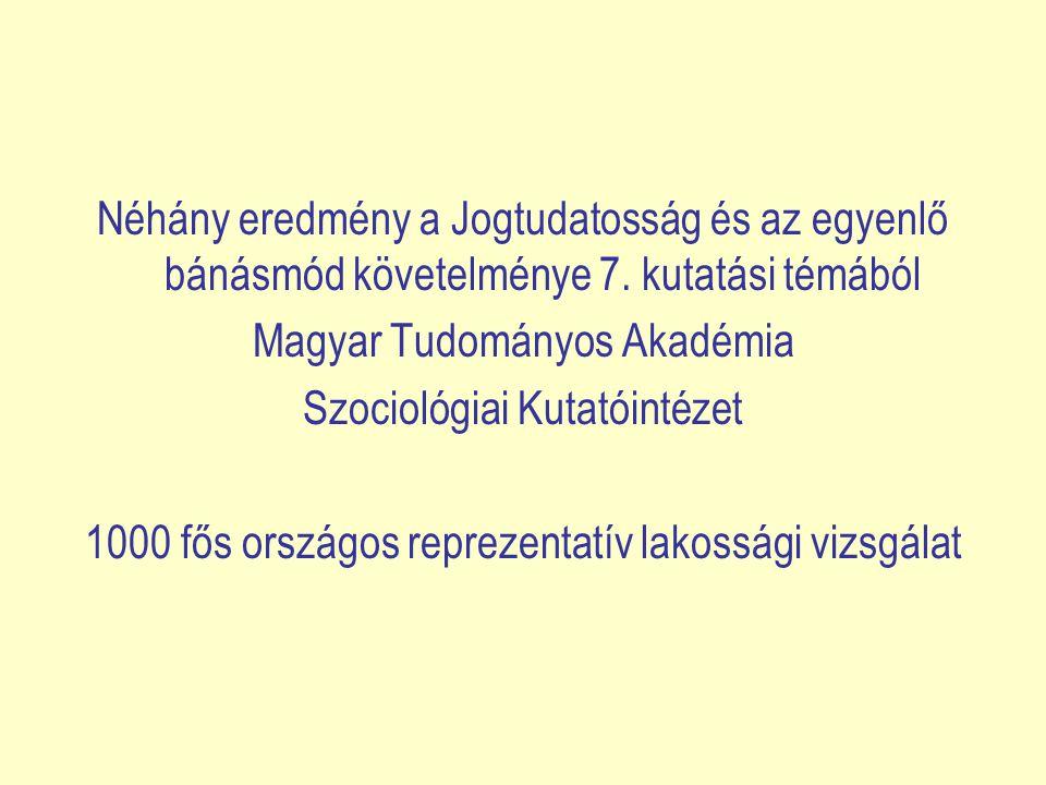 Magyar Tudományos Akadémia Szociológiai Kutatóintézet