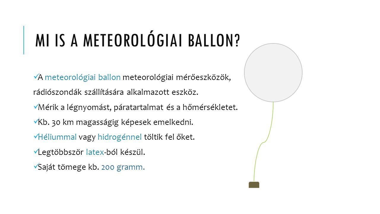 Mi is a meteorológiai ballon