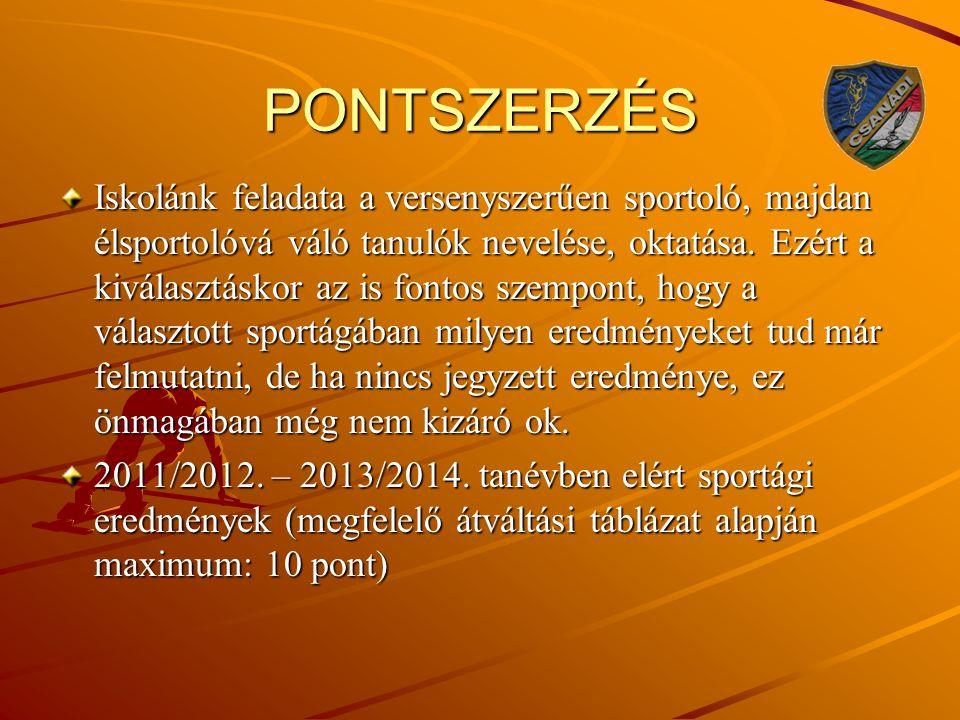 PONTSZERZÉS