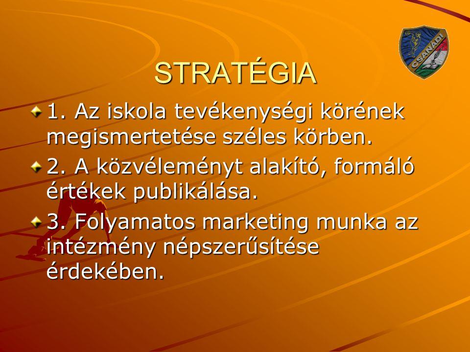 STRATÉGIA 1. Az iskola tevékenységi körének megismertetése széles körben. 2. A közvéleményt alakító, formáló értékek publikálása.