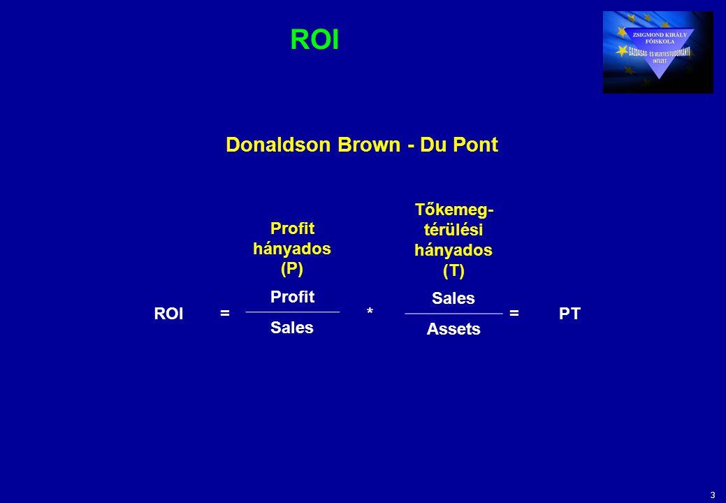 Donaldson Brown - Du Pont Tőkemeg-térülési hányados (T)