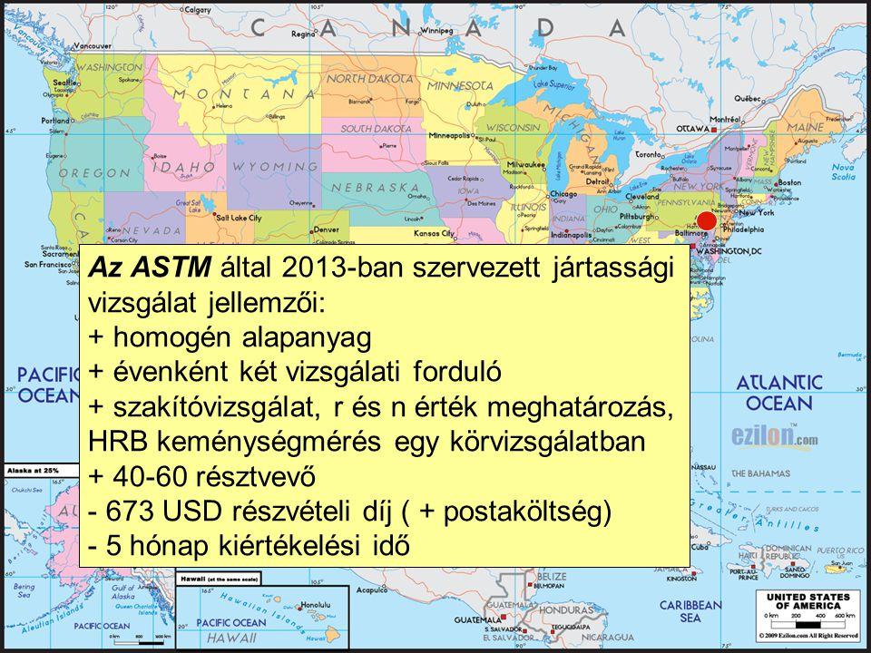 Az ASTM által 2013-ban szervezett jártassági vizsgálat jellemzői: