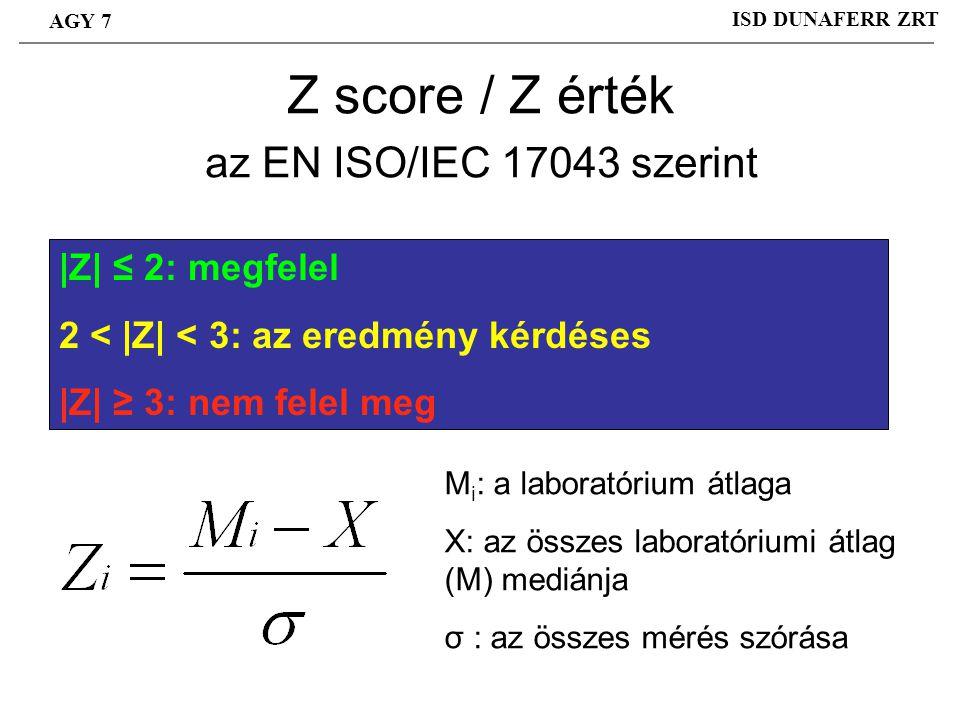 Z score / Z érték az EN ISO/IEC 17043 szerint