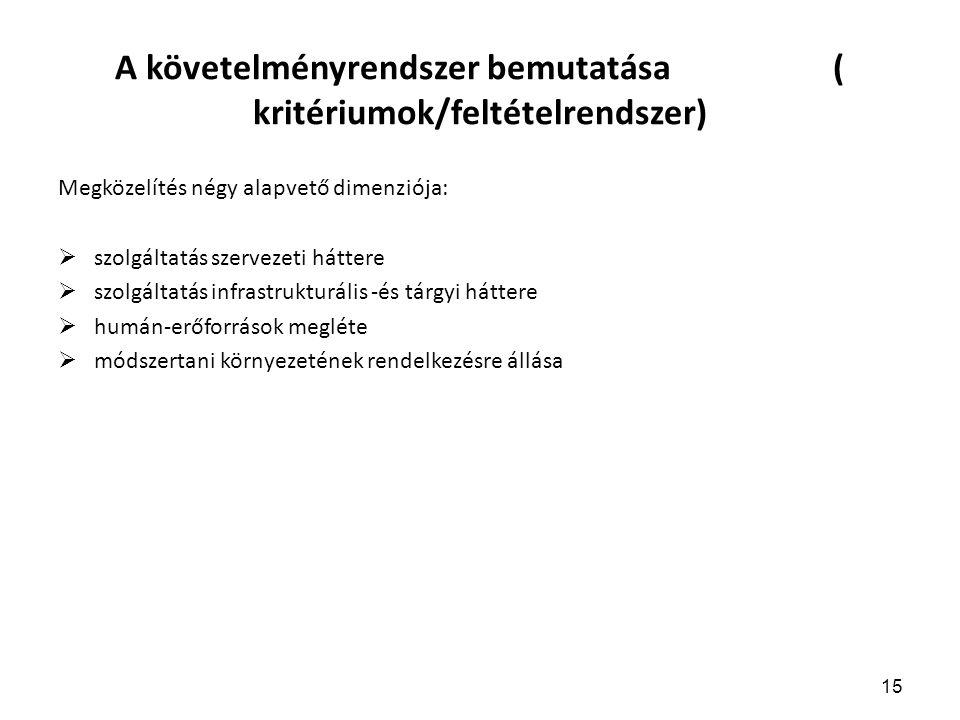 A követelményrendszer bemutatása ( kritériumok/feltételrendszer)