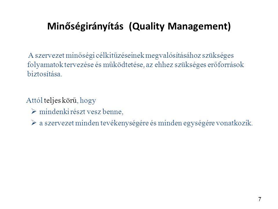 Minőségirányítás (Quality Management)