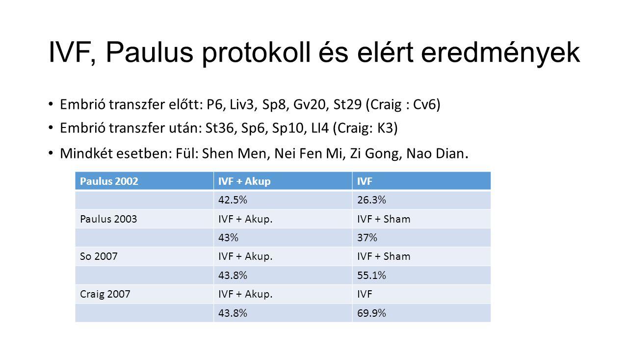 IVF, Paulus protokoll és elért eredmények