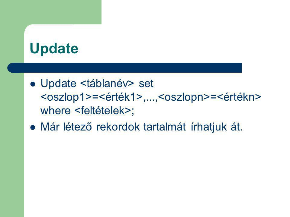 Update Update <táblanév> set <oszlop1>=<érték1>,...,<oszlopn>=<értékn> where <feltételek>; Már létező rekordok tartalmát írhatjuk át.